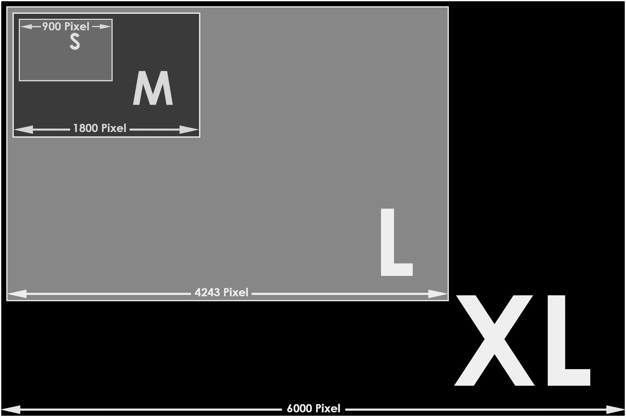 Darstellung der verschiedenen Auflösungen von Digitalbildern